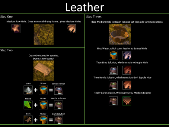 leather guide