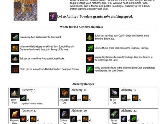 Alchemy_Guide