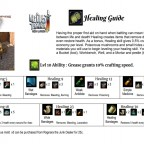 Healing_Guide